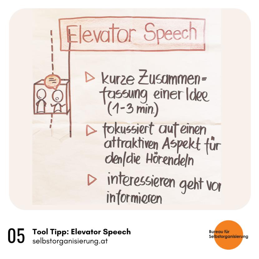 Elevator Speech (Elevator Pitch bzw. Fahrstuhl Rede)